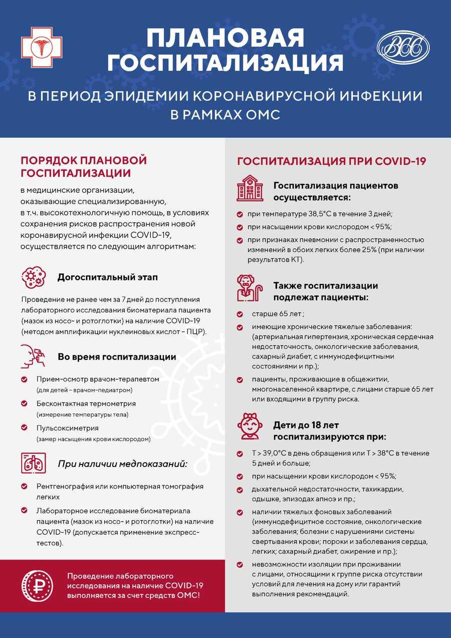 Инфографика 2020 A3 COVID-19 ПЛАНОВАЯ ГОСПИТАЛИЗАЦИЯ ОМС